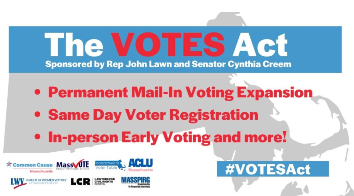 The Votes Act: mail-in voting, same day voter registration, and in person early voting
